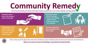 Have your say on how low level crime and ASB should be dealt with